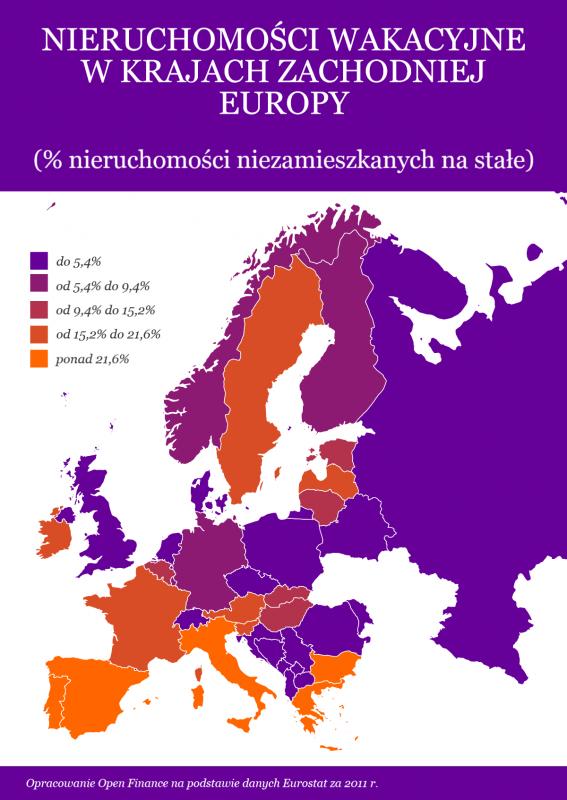 Polacy mają najmniej domów wakacyjnych wEuropie