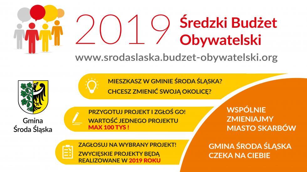 Budzet Obywatelski 2019 - składanie wniosków tylko do3 września 2018