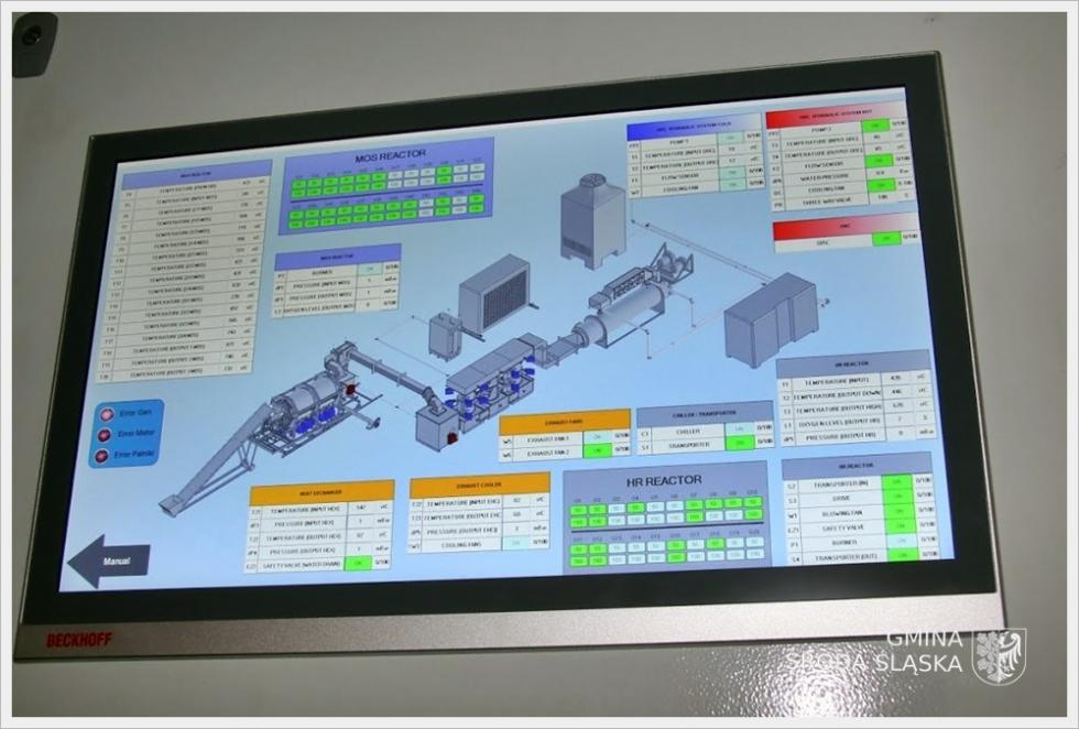 Ekologiczna energia – polska technologia